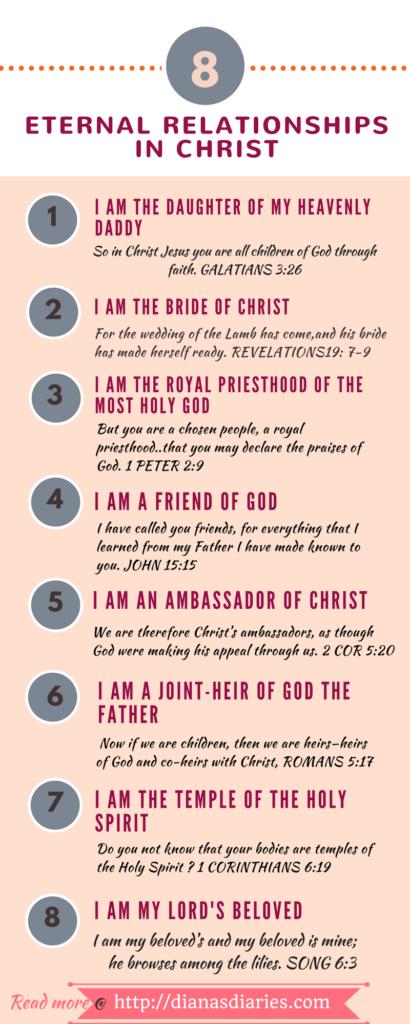 8 ETERNAL RELATIONSHIPS WE HAVE IN CHRIST JESUS